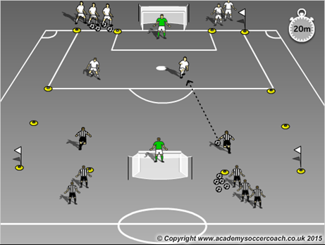 Give and Go Soccer Drill 4