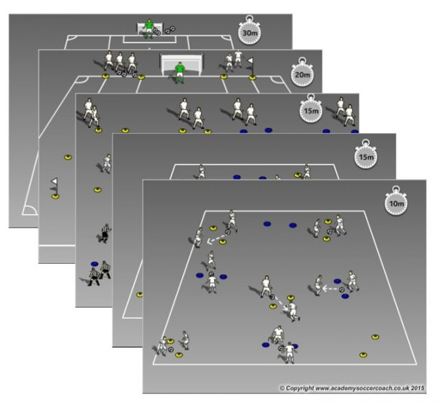 Give and Go Soccer Drills