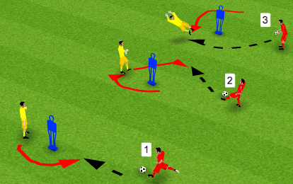 Goalkeeper drill 1