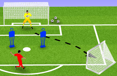 Goalkeeper exercise 1