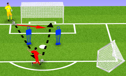 Goalkeeper exercise 2
