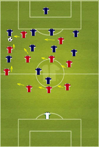 Barcelona's high pressing game in transition
