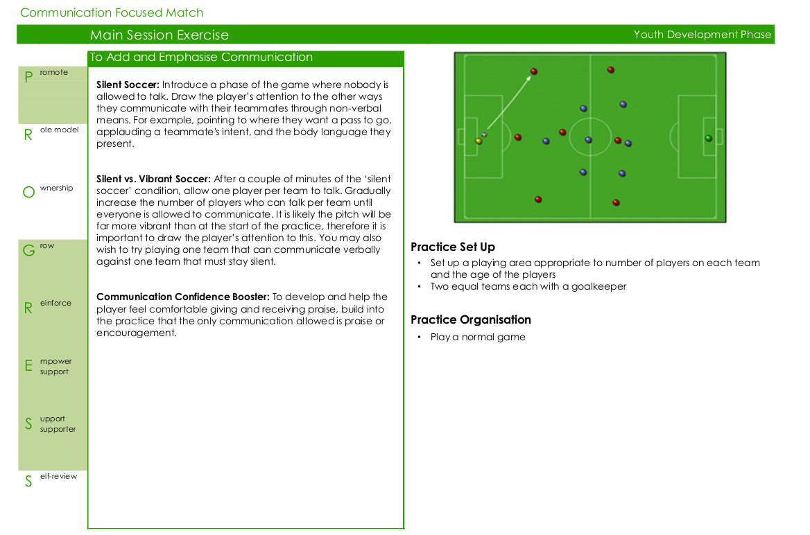 Soccer exercise to develop communication skills in players