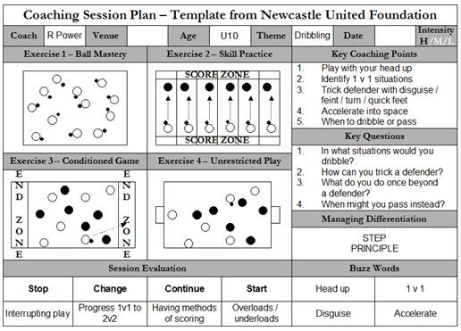 Soccer Session template