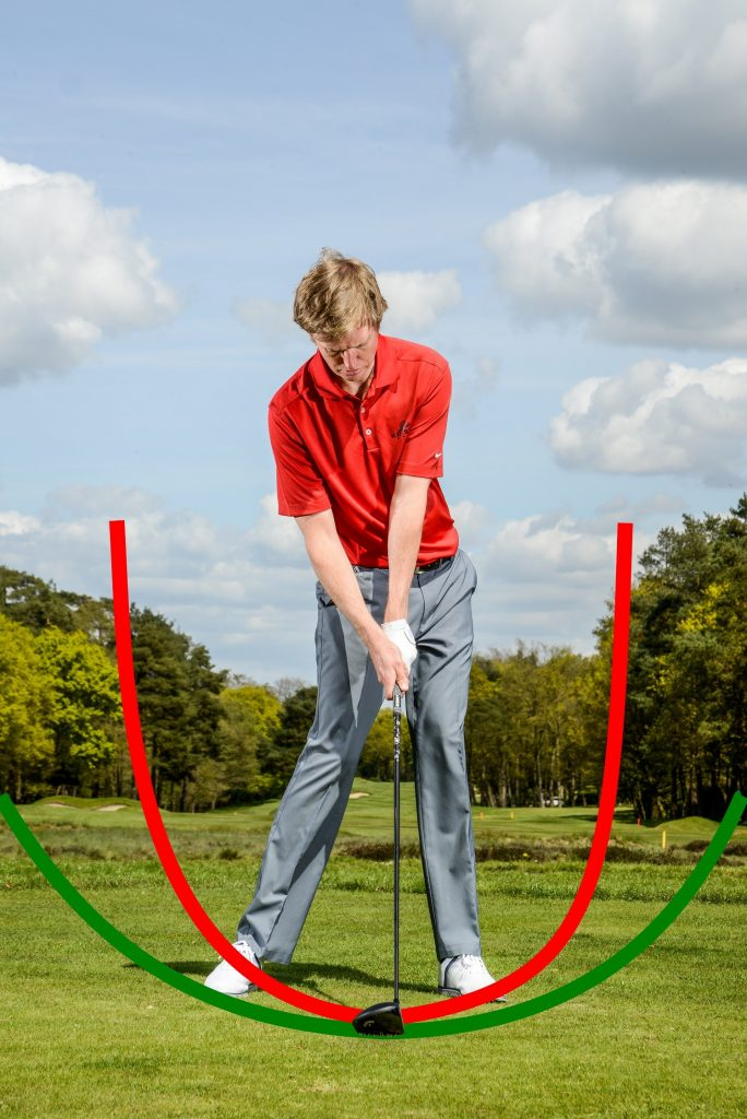 U- and V-Shaped Golf Swing