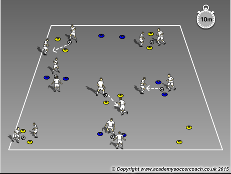 Give and Go Soccer Drill 1