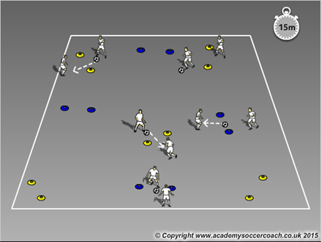 Give and Go Soccer Drill 2