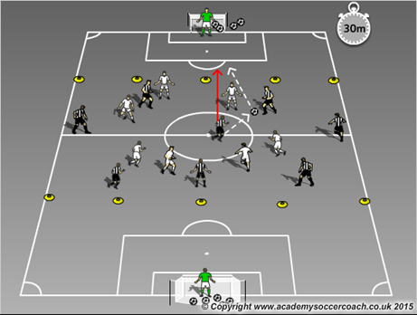 Give and Go Soccer Drill 5