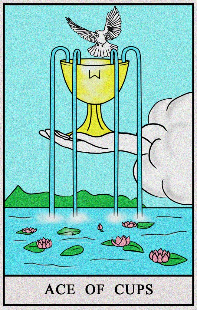 Ace of Cups meaning