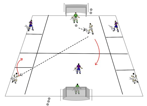 3v3 soccer training link with wide players