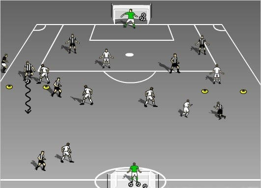 Soccer Drills for Kids - End of Practise