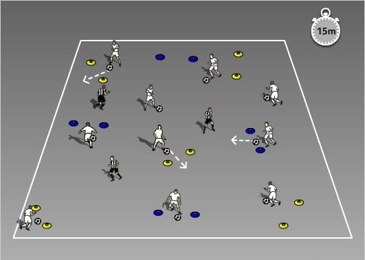 Soccer Drills for Kids - The Gate Dribbling Game with Pressure
