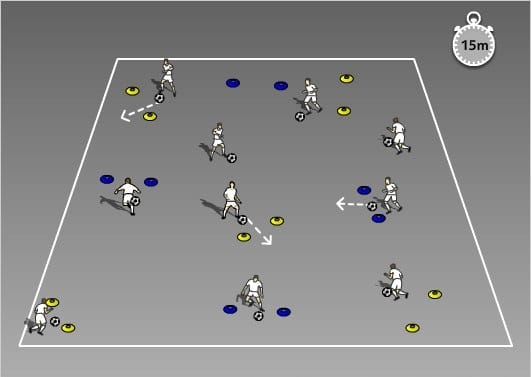 Soccer Drills for Kids - The Gate Dribbling Game