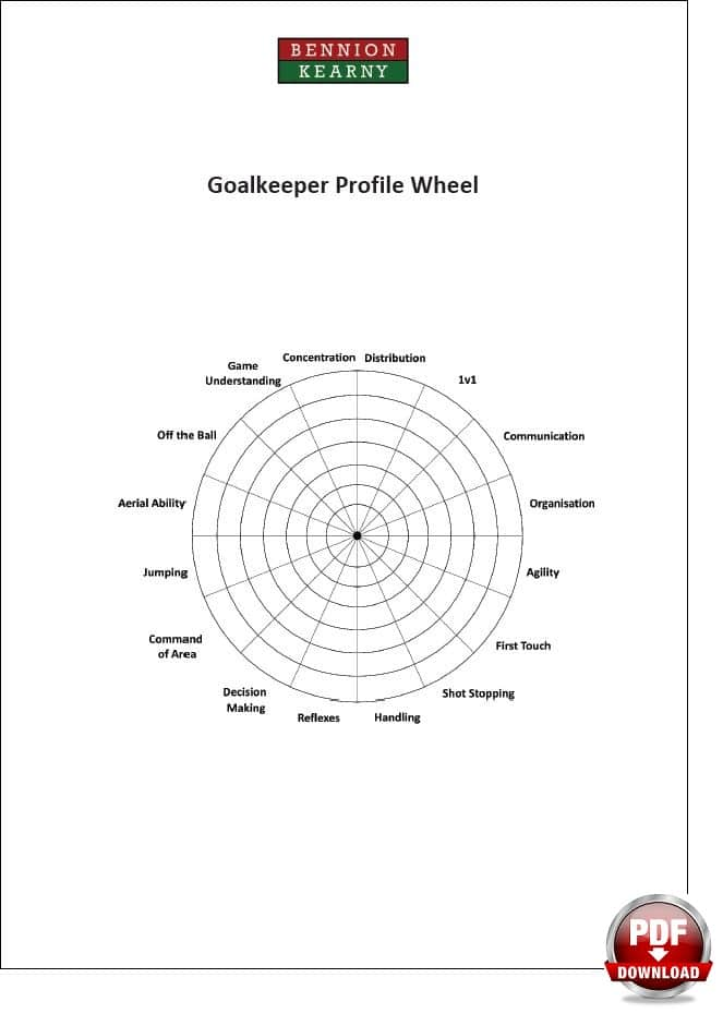 Goalkeeper Profile Wheel